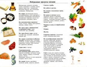 Таблица сбалансированного питания №2