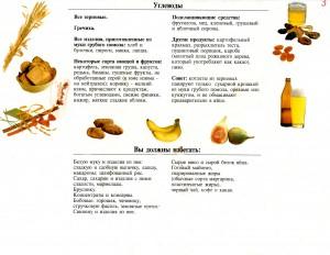 Таблица сбалансированного питания №3